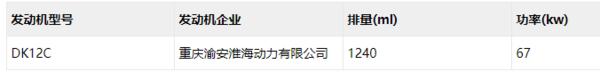 """长安新豹T3搭载1.2升国六机还是一头嗷嗷叫的""""豹子""""吗?"""