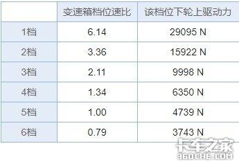 江铃轻卡品质万里行(10):成功翻越海拔5000m和怒江72拐高原动力实测