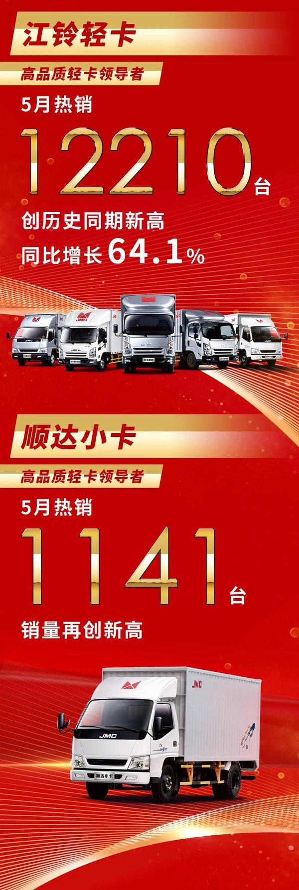 江铃汽车销量快报五月份销量再创历史新高同比增长22%