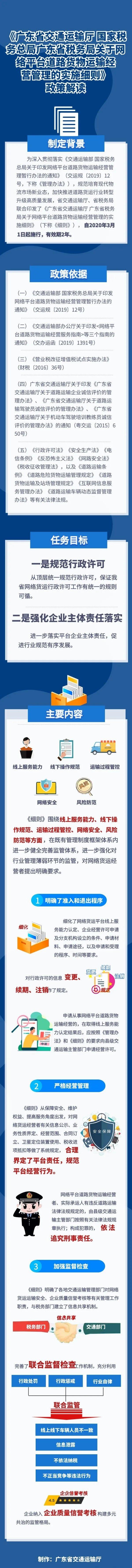 网络货运入局无忧让你一图读懂《广东省网络货运平台实施细则》