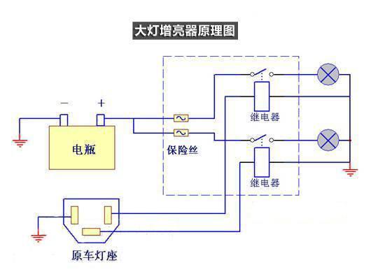 由继电器控制通断的较粗的供电线,其增光原理就是降低线路的电压损失.