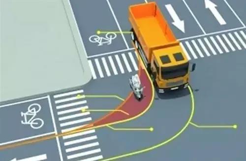 行车安全小课堂货车拐弯需要注意什么