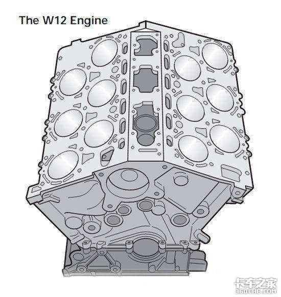 N种发动机气缸排列形式,为啥卡车偏偏喜欢直列式?
