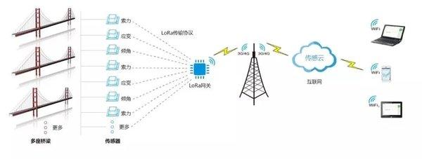 """北斗三号成功发射 """"5G+北斗""""能干点啥?"""