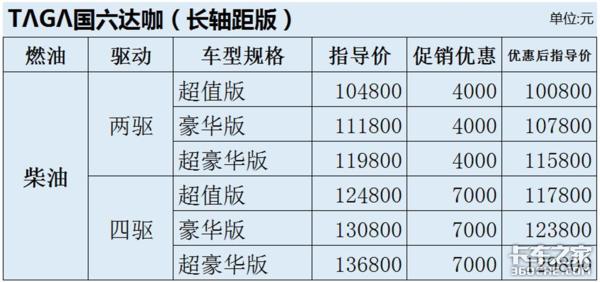 """庆铃五十铃合资35周年感恩有""""礼""""2020新款达咖高性能皮卡钜惠来袭"""
