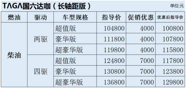 """庆铃五十铃合资35周年感恩有""""礼""""2020新款TΛGΛ达咖皮卡钜惠来袭"""
