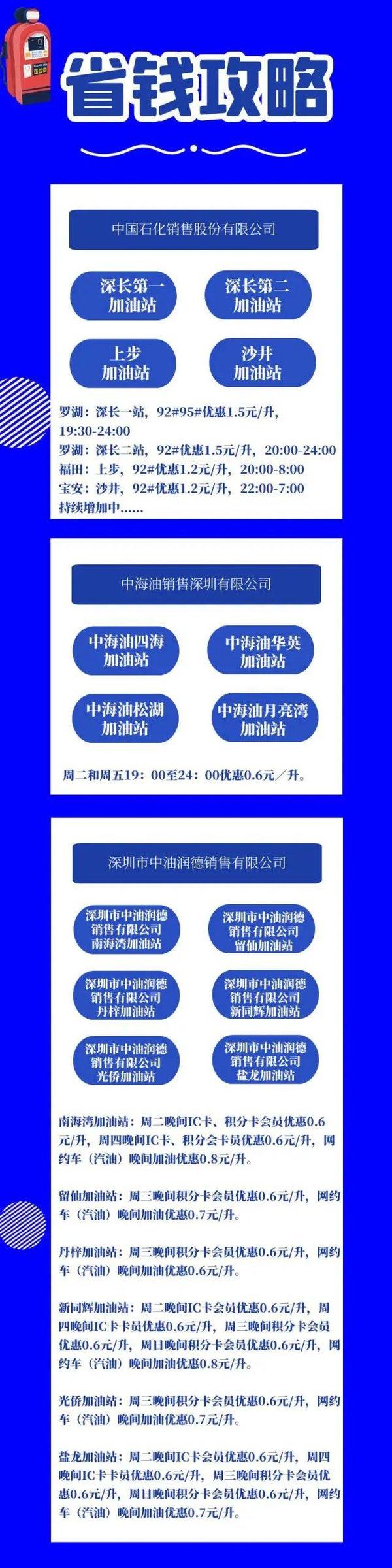 深圳为保环境下血本夜间加油每升便宜1.5元卡友:有这好事?