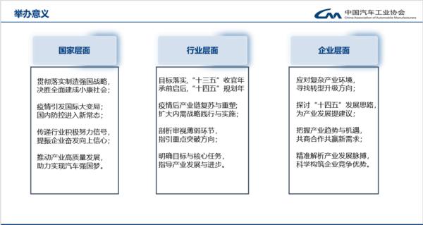紧扣 十四五 2020中国汽车论坛亮点升级