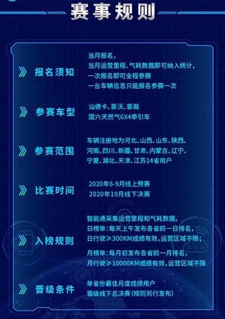 线上PK正酣!听这位内蒙用户谈中国重汽节气赛...