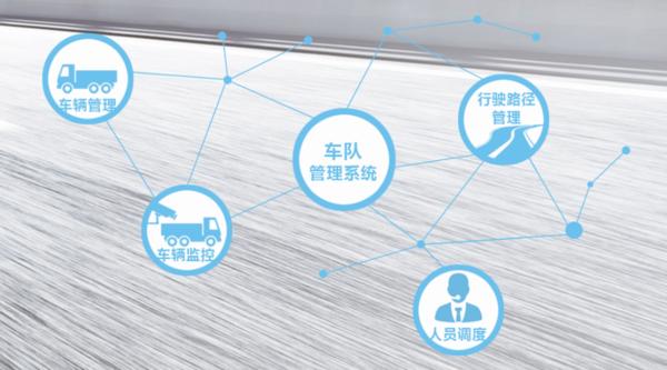 大运旗舰V9高附加值产品价值运营更高能