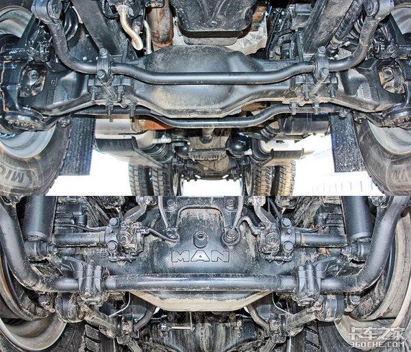 带你看看曼TGS大件车,和奔驰Actros相比谁更强?