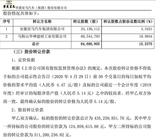 华菱星马归处落定吉利控股华菱星马4.35亿拿下15.24%股权