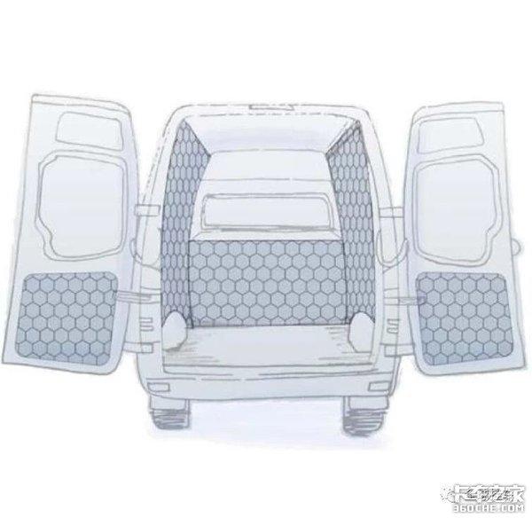 厢式车使用这个材料 能大幅提高效率