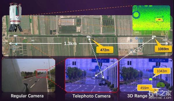 G7发表全球领先的超长距精准3D感知技术