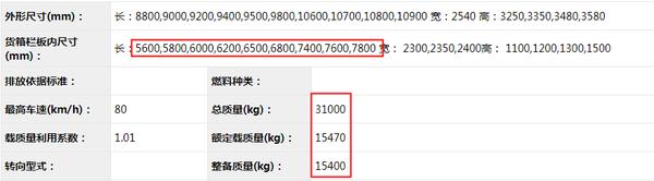 新外�^+最大460�R力三一新自卸�亮相