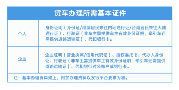 @广东货车司机:办ETC享85折通行优惠