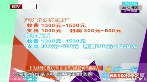 省300元卡友将7吨垃圾倒在路边被刑拘