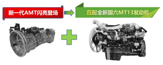 车市速看:480MT13燃气发动机+AMT重汽燃气重卡也出自动挡了!