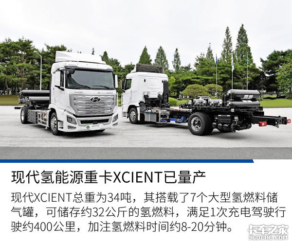 说电动车环保是伪命题?现代全新氢燃料卡车明年或将国产推出