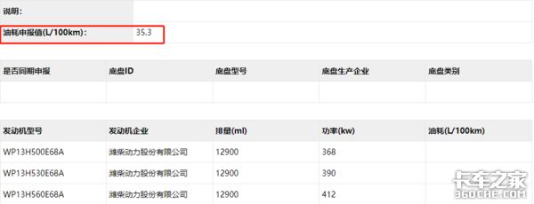 陕汽X6000又出新配置了560马力国六发动机前桥也是空气悬架