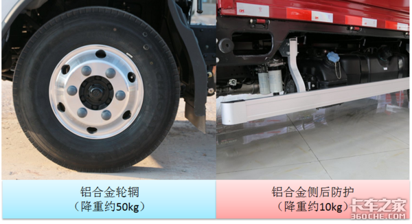 """车重降低500公斤,蓝牌轻卡进入""""铝合金""""时代,这样安全吗?"""