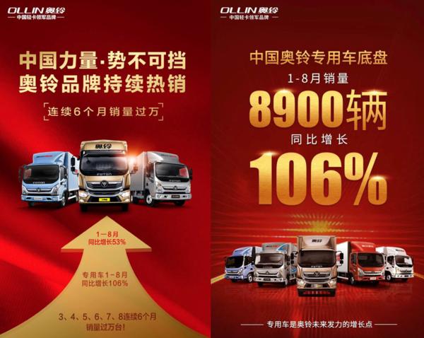 中国奥铃连续6个月销量过万1-8月同比增长53%