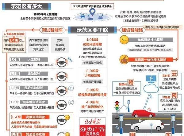 北京:建全球首个高级别自动驾驶示范区