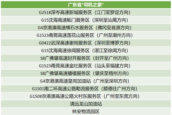 广东:高速公路服务区新增两个司机之家住宿和洗漱都免费