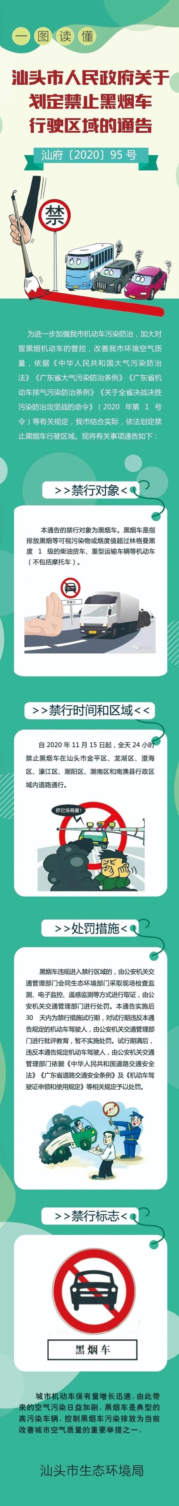 定了!11月15日起汕头24小时禁行黑烟车