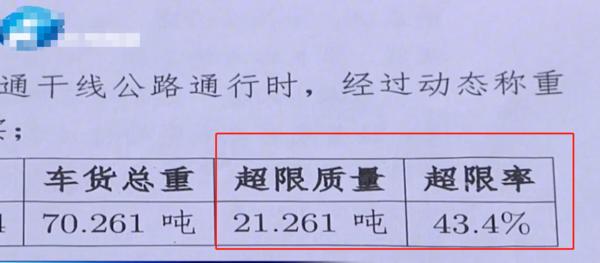 38方罐车超载21吨?近百位卡友在河南卫辉标载运输被莫名查超