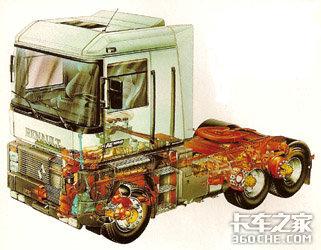 欧洲平地板牵引车30年前雷诺就做到了