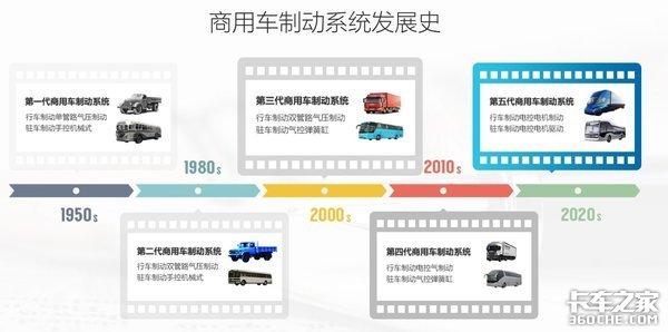 放弃气压改用电机控制,卡车制动系统迎来新技术革命?