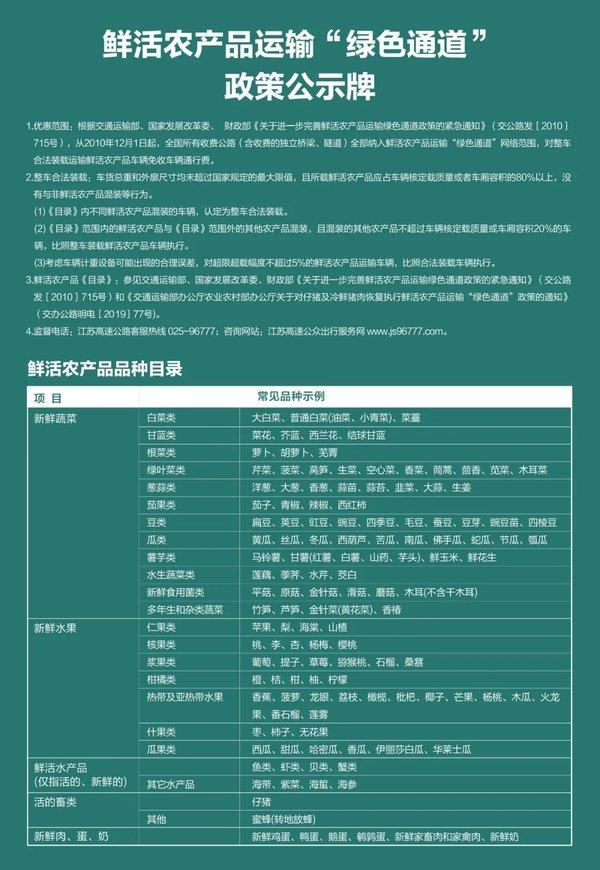 到底哪些是绿通货?江苏高速发布权威指南