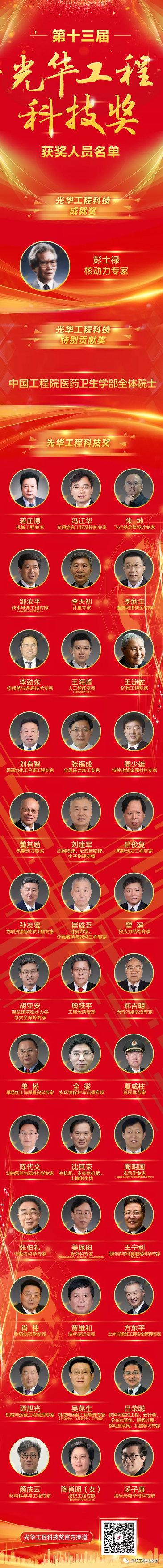 谭旭光等上榜第十三届光华工程科技奖