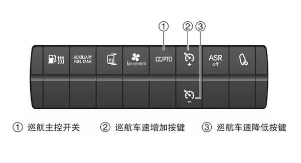 明星动力|福康X13智慧动力PCC预见性巡航如何操作
