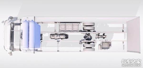 纯电动卡车与氢燃料电池卡车,谁才能代表新能源的未来?
