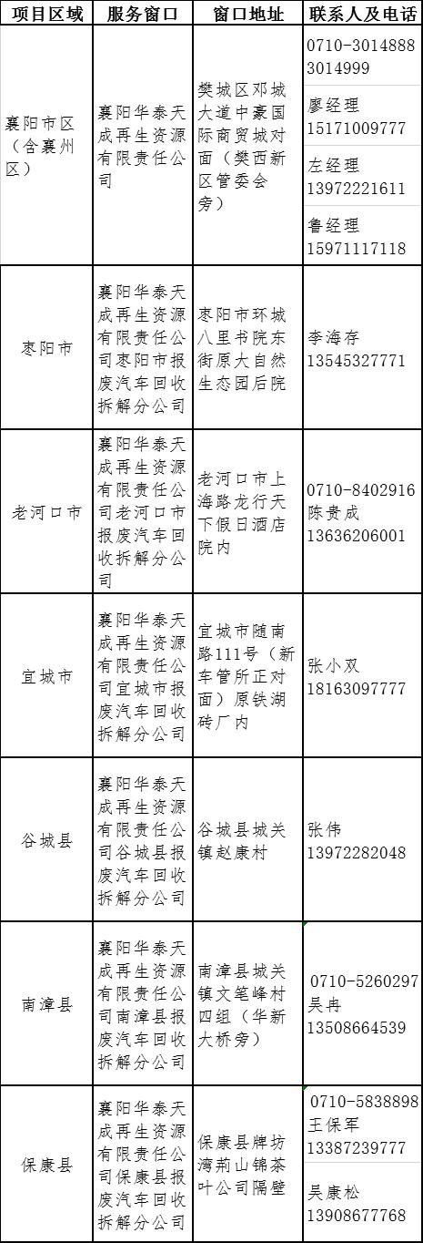 最高可得25000元!襄阳市国三柴油货车提前淘汰补贴标准来了