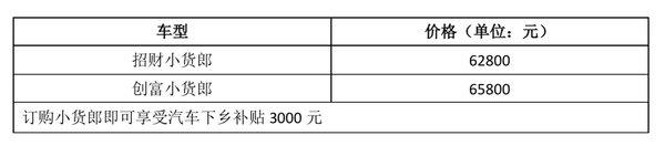 福田皮卡场景化3.0全面启航创富搭档萨普轿卡小货郎震撼上市