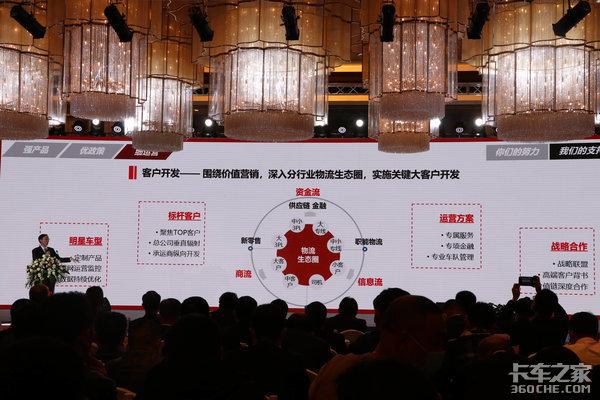 双品战略制胜未来!乘龙2021营销年会目标剑指10万!