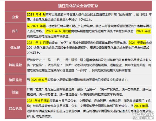 温岭槽罐车事故调查报告揭秘原因盖棺定论,背后的生产企业也不清白!