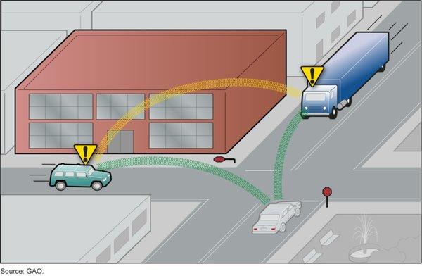 秒天秒地的5G还能无人驾驶?你想多了!