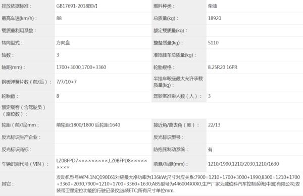 换装奥驰V3全新驾驶室飞碟6x2载货车底盘申报图曝光