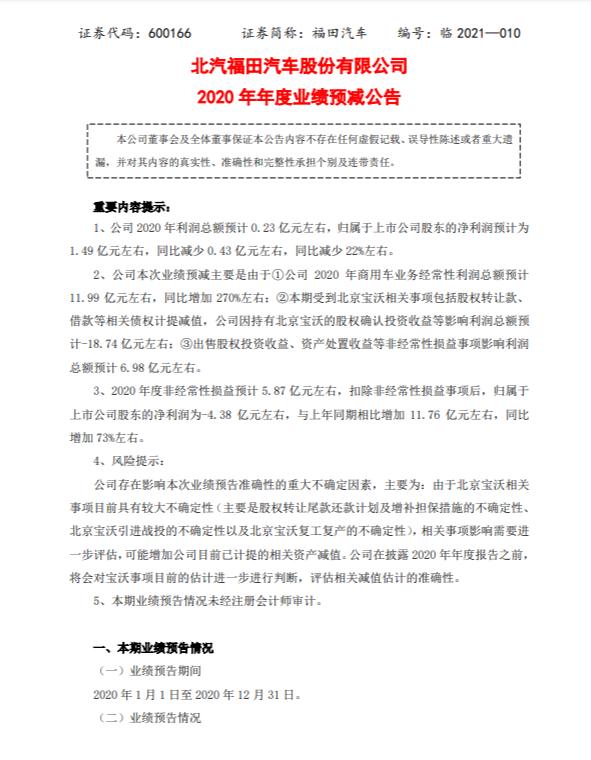福田汽车:2020商用车业务利润暴增270%