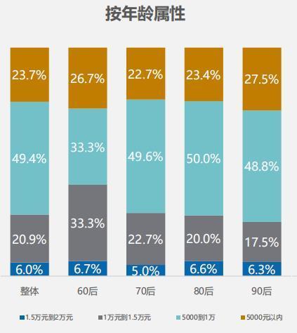为什么说2020是AMT重卡元年?这几个因素都很重要