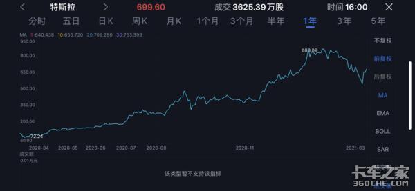"""全球加速布局氢能源中国""""神兽""""呼之欲出"""