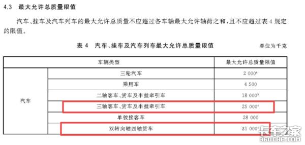 342批公告看点:换电式大涨160%或将成为电动重卡趋势