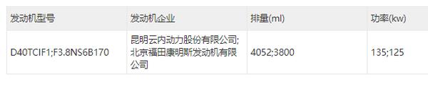 福田奥铃新车公告总重7.5吨的4米2中卡