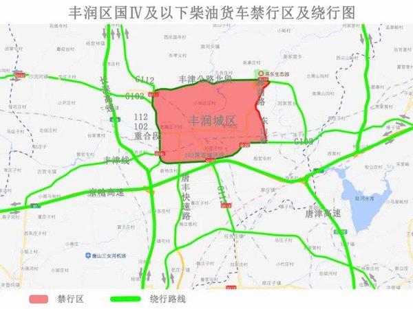 唐山市这些城区禁行国四或车卡友们千万别踩雷!附绕行路线