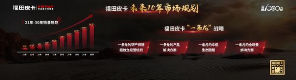 福田皮卡龙腾大将军上海车展全球首发!