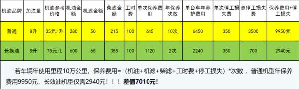 轻卡车型千千万为什么跨越速运单单选择江淮骏铃